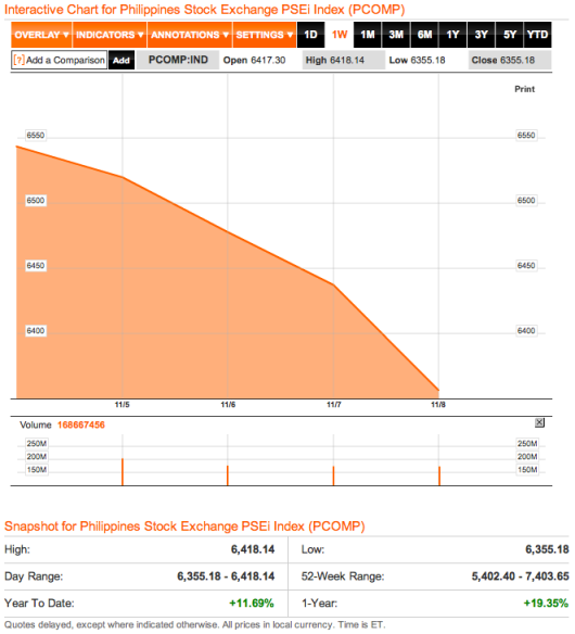 Snapshot taken from Bloomberg.com at 2:10AM SGT.