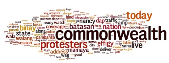 Word Cloud of Tweets before the President's SONA